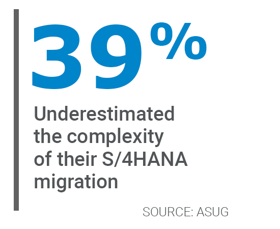 complex s/4hana migration