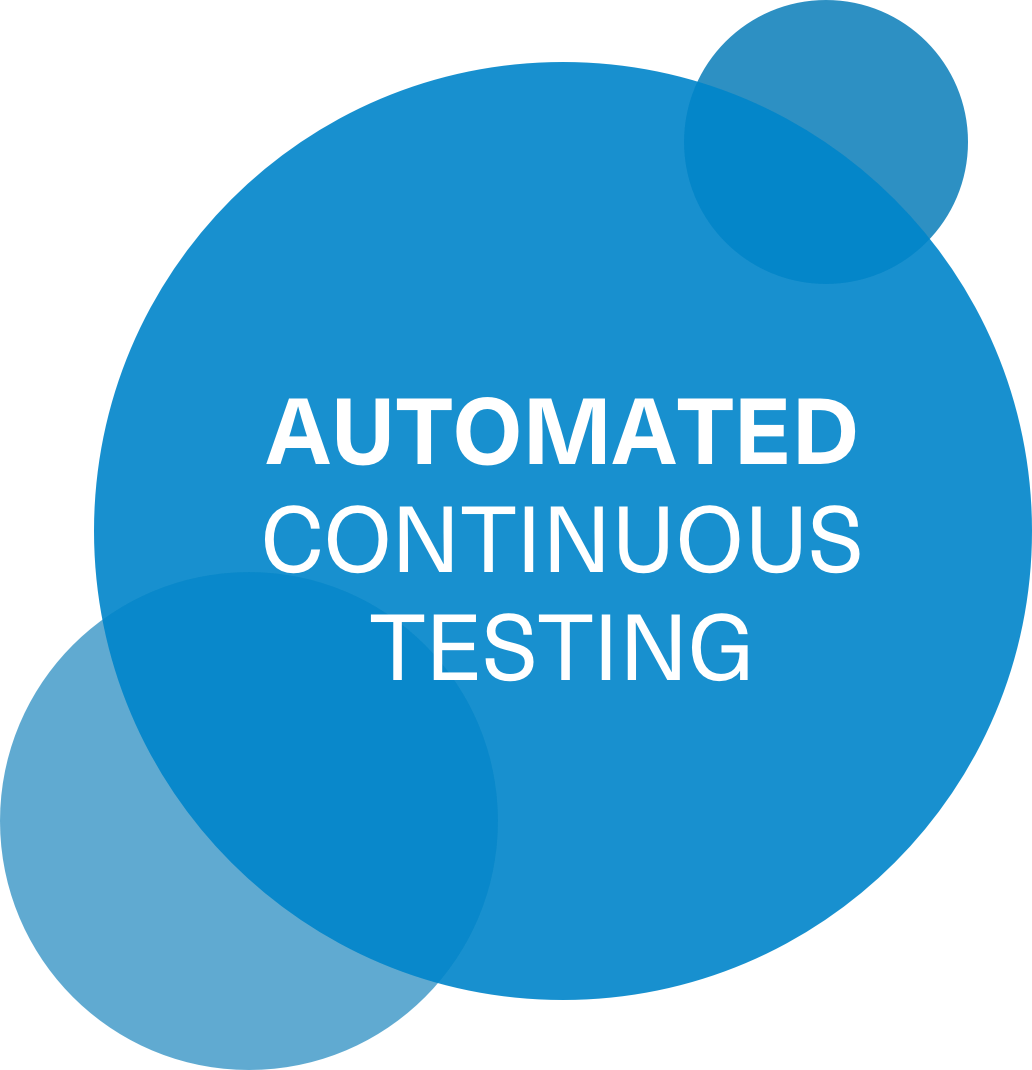 Automated Continuous Testing