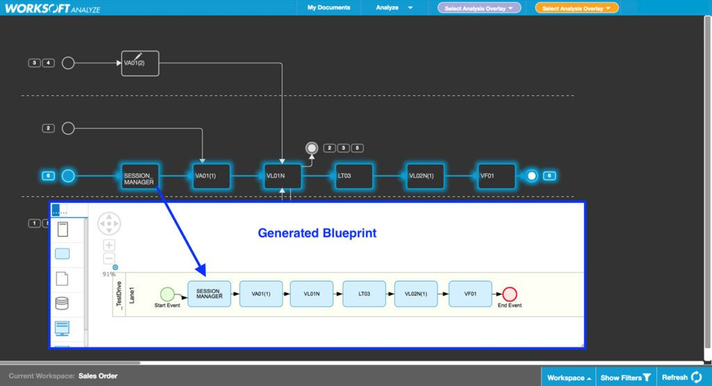 Worksoft Automated Business Blueprint Generation Capabilities