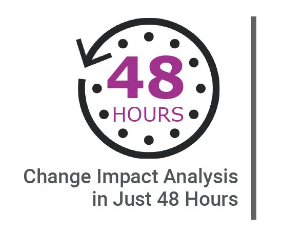 change impact 48 smaller