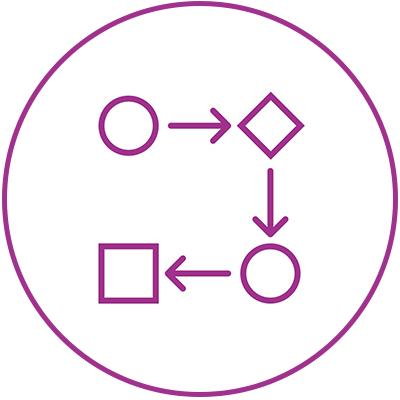 icon process improvement
