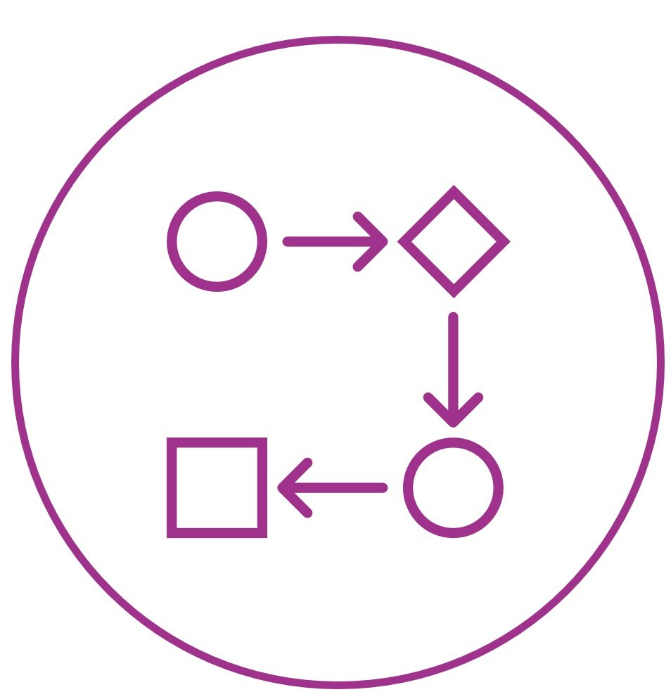 process mining icon for 4